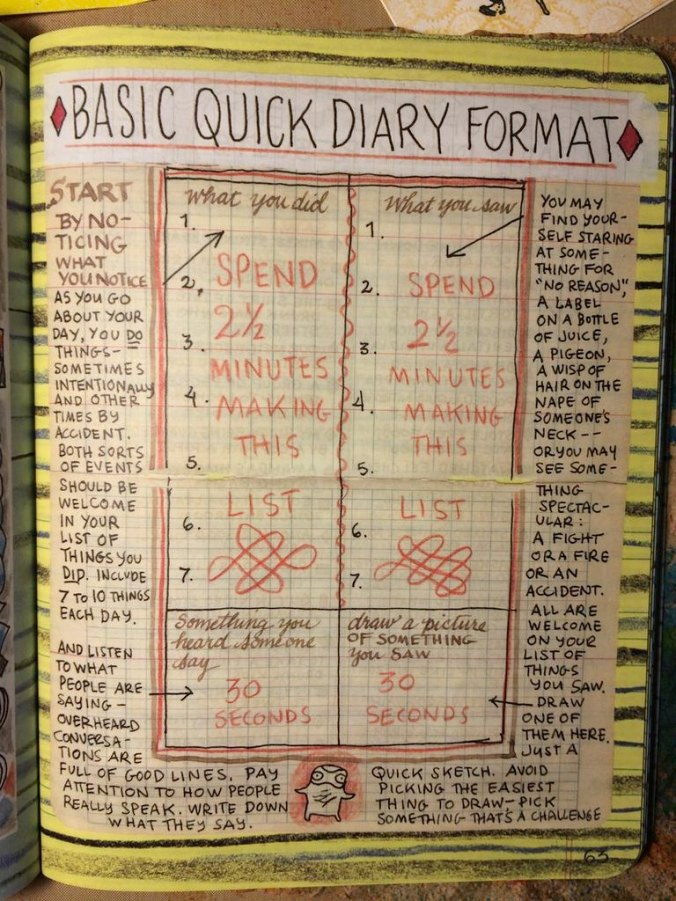 Basic Quick Diary Format